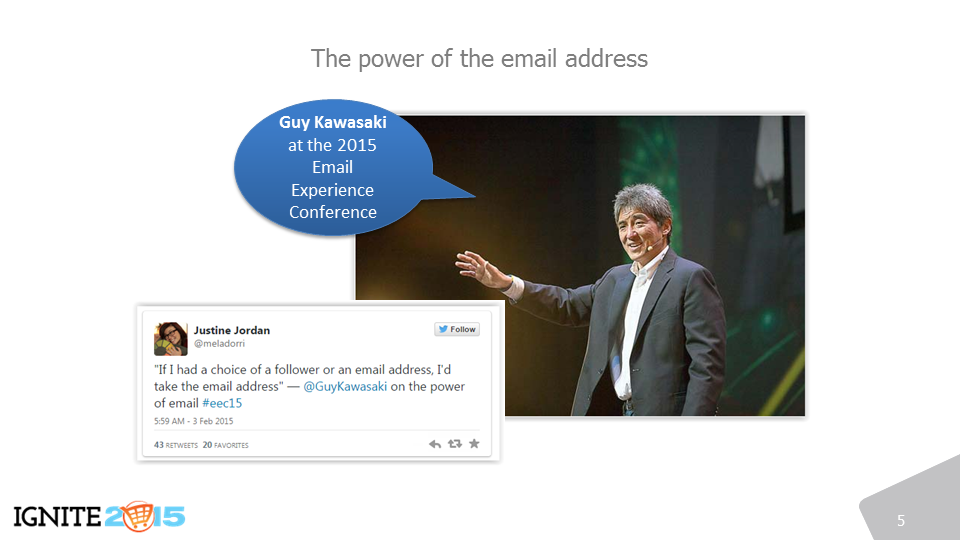 The power of the email address