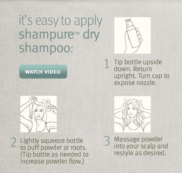 Aveda shampure email infographic