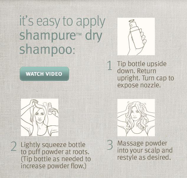 Aveda shampure email infographic