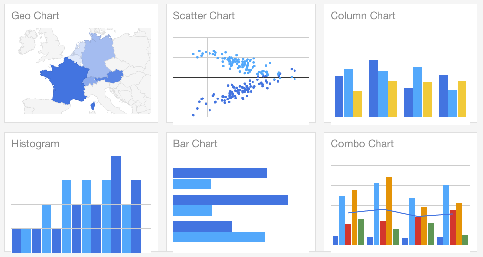 Google Charts email design tools