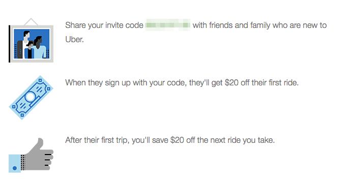Uber email design trends