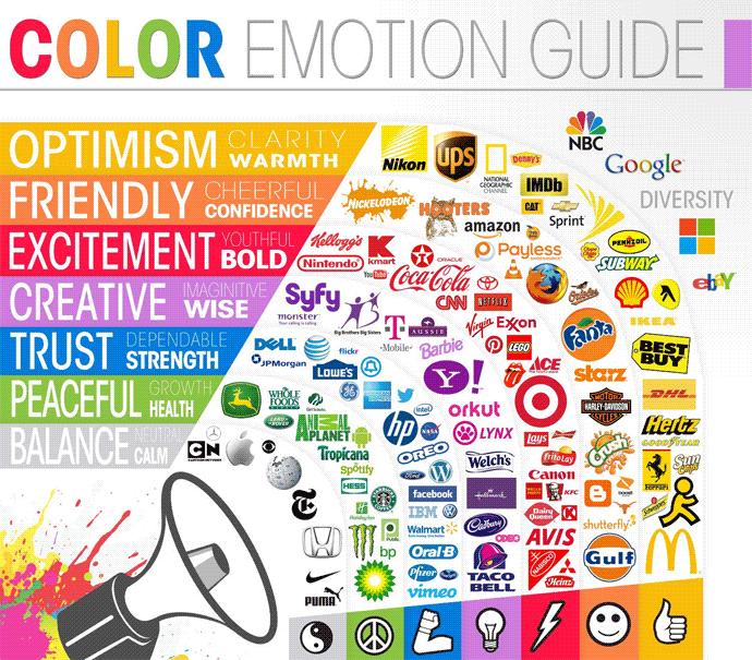 Color Emotion Guide Logo Company