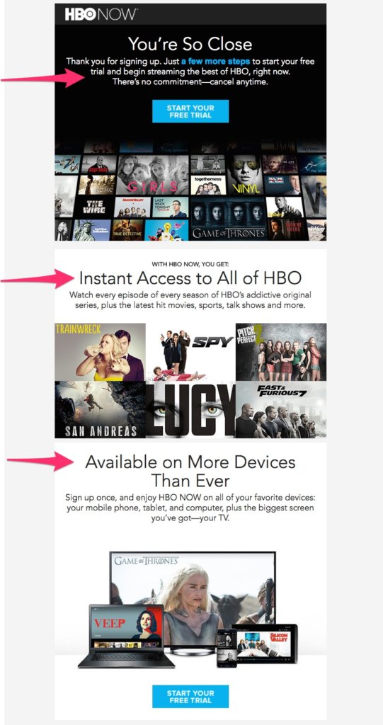 HBO Now Abandoned Registration Emails