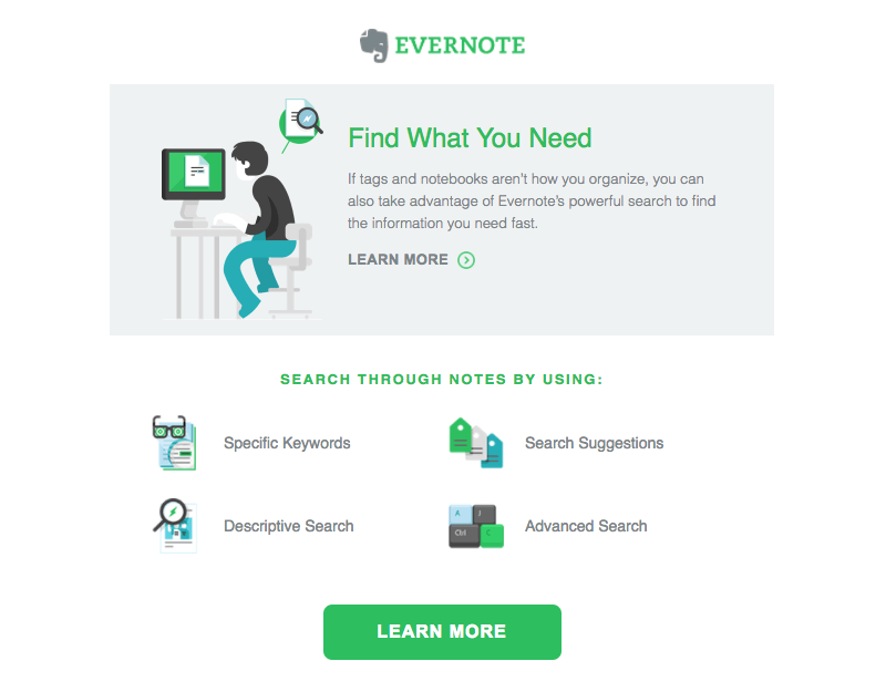 evernote email icons
