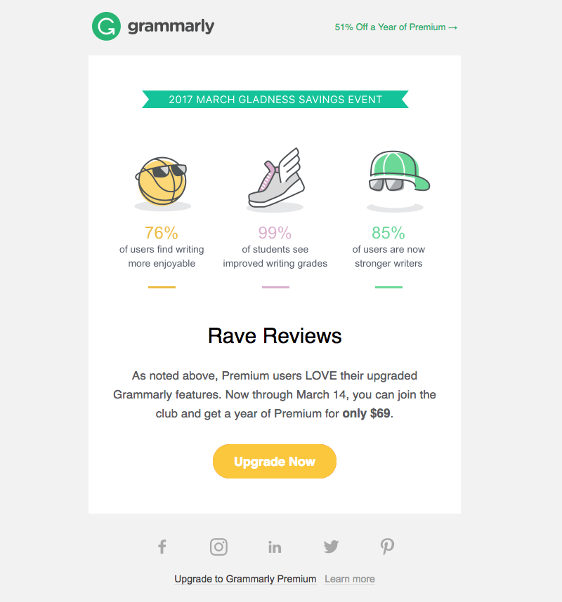 grammarly email icons